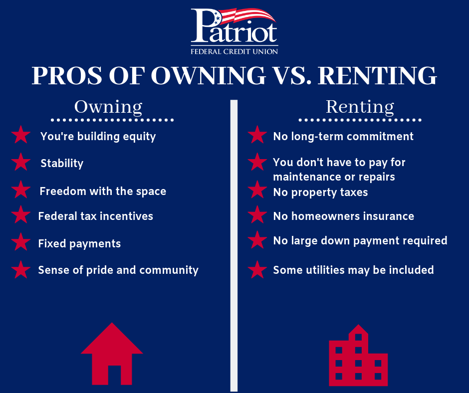 pros of owning vs renting